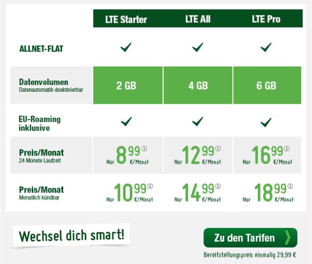 Handy-Tarife mit LTE-Datenvolumen
