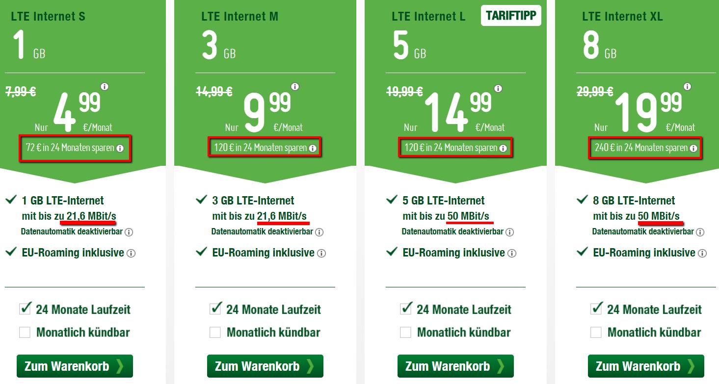 LTE Datentarife für Zuhause & Unterwegs + Tablet